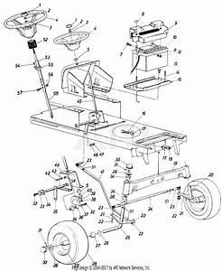Mtd Lowe U0026 39 S Mdl 138 95198 Parts Diagram For Parts