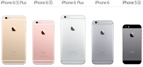iphone 6 vs iphone 6s iphone 6s vs iphone 6 vs iphone 5s prices for 2015 fall