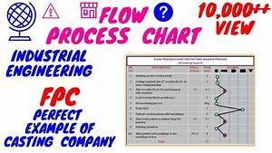 Flow Process Chart In Hindi