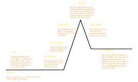 secret life of bees plot pyramid by ashley chen on prezi