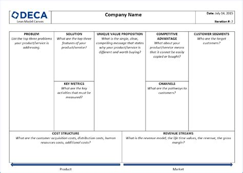 Lean Business Plan Template Costumepartyrun