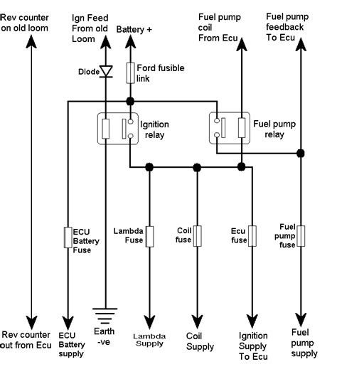 Wiring Diagram 2000 Ford Focu Zetec by Zetec Wiring