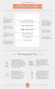 12 best images about invitation wordings on pinterest With wedding invitation directions etiquette