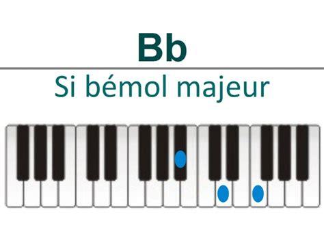 mycose si e b accords piano si bémol e b ou a