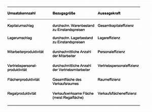 Umsatzentwicklung Berechnen : umsatz wirtschaftslexikon ~ Themetempest.com Abrechnung