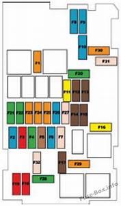 Fuse Box Diagram  U0026gt  Citro U00ebn C3  2016