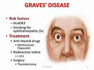 Cbd Benefits Chart Graves Disease Want To Know More Click On The Image