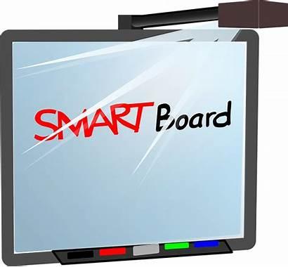 Interactive Board Boards Classrooms Smartboard Smart Lesson