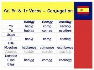 Spanish Verb Conjugation Brainspace Pinterest