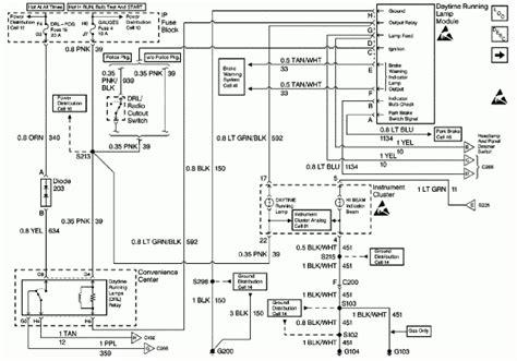 Vacuum Wiring Diagram Chevy Suburban