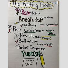 The Writing Processonly One Revision To Chartconsider Calling The Writing A First Draft