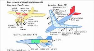 Parts Of Light Aircraft