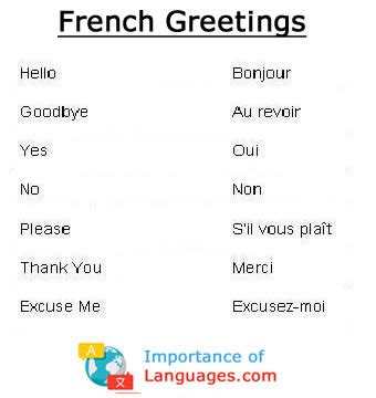 Learn French Vocabulary Words for Greetings, Family, and