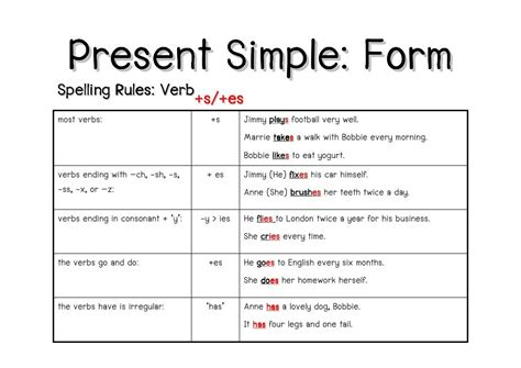 Simple Present Verbs  Google Search  Gh  Punctuation Worksheets, Worksheets, Simple