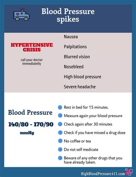 High Blood Pressure Symptoms Is It An Emergency