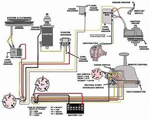 Mercruiser Ignition Switch Wiring Diagram