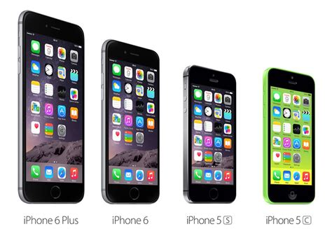 all the iphones which is the best new iphone handset the iphone 6 or the