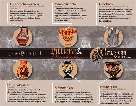 vasi etruschi buccheri vasi etruschi pittura e decorazioni