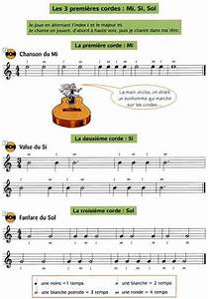 WOLF Musique Partitions Guitare classique : méthodes
