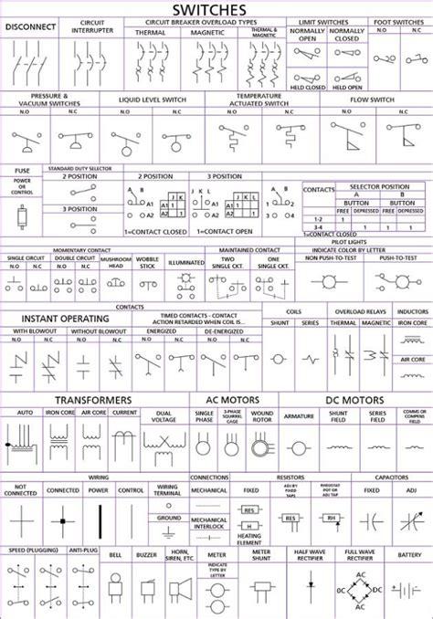 motor control fundamentals wiki odesie  tech transfer