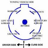 [TBQL_4184]  Truck Trailer: Ford Truck Trailer Wiring Diagram | Ford Truck Trailer Wiring |  | Truck Trailer - blogger