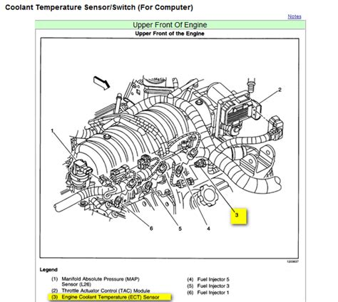 similiar 2004 pontiac grand am engine diagram keywords pontiac grand prix engine diagram 2004 pontiac grand prix gtp engine
