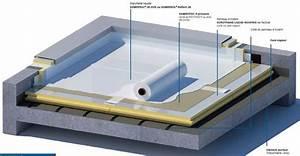 Produit Etancheite Terrasse : syst me complet d 39 tanch it et d 39 isolation des toitures ~ Melissatoandfro.com Idées de Décoration