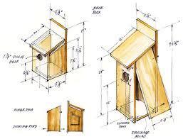 bird nest box  diy   advice