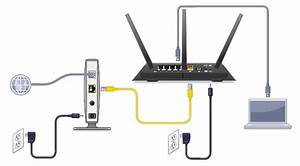 How Do I Set Up My Netgear Router Using The Router Web