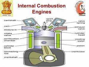 Internal Combustion Engine Fundamentals Are Discussed