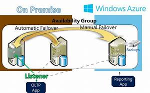 Microsoft Sql Group By