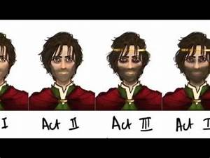 Macbeth Concept... Macbeth Characters