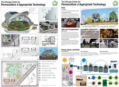 center  permaculture   technology