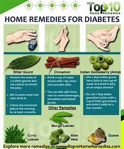 Home Remedies for Diabetes | Top 10 Home Remedies