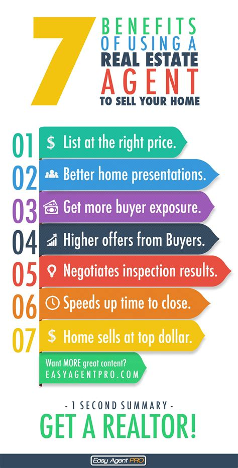 Design Tips For Selling Your Home by 7 Reasons To Use A Real Estate To Sell Your Home