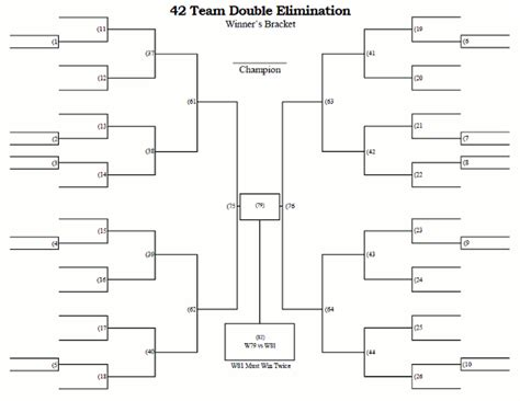 How Does An Office Football Pool Work by 42 Team Elimination Printable Tournament Bracket