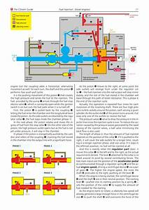 Haynes Manuals Citroen Xsara English