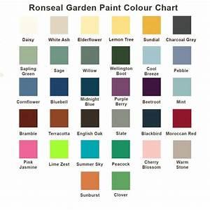 Ronseal Garden Paint Lemon Tree Yellow 750ml