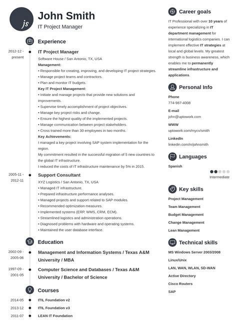 My Resume Reviews by My Resume 1 Uptowork Projects To Try Resume Format