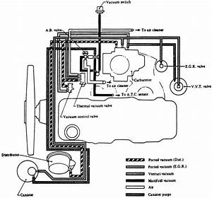 Nissan D21 Engine Diagram