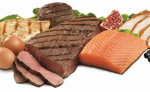 Do High Protein Diets Cause Acne