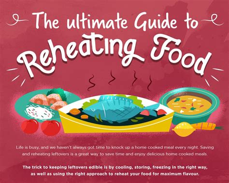 ultimate guide  reheating food