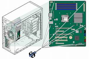 Replacing The Motherboard  Sun Ultra 27 Workstation