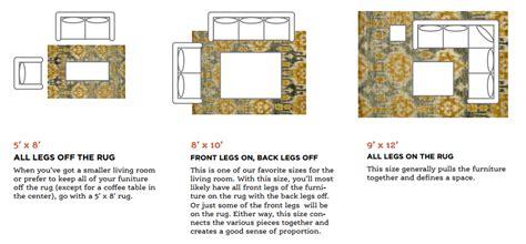 ultimate guide  choosing  area rug gracious