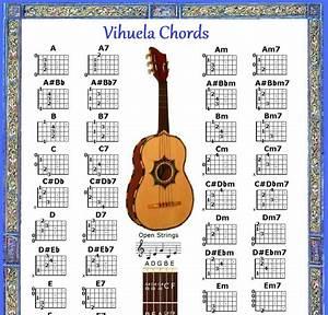 Mexican Vihuela Chord Chart  U0026 Note Locator
