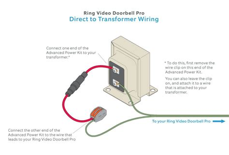 how to install a doorbell with transformer side of installing a video doorbell pro without an existing