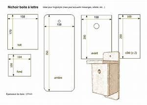 Nichoir à Mésange : atelier cr ation nichoirs ~ Premium-room.com Idées de Décoration