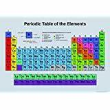 Periodic Table Of The Elements Desk Mat Paper Laminated