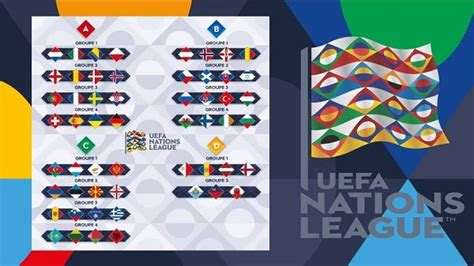 Euro 2021 strongest group or the group of death is group g, where will meet portugal, france, germany and hungary teams. UEFA Nations League 2020/2021 Fixtures - top10betting