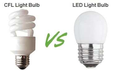 how do i recycle fluorescent light bulbs cfl vs led light up this winter with wbc western